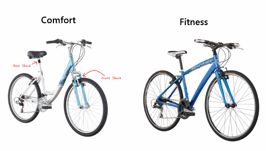 what is womens comfort hybrids vs fitness hybrid